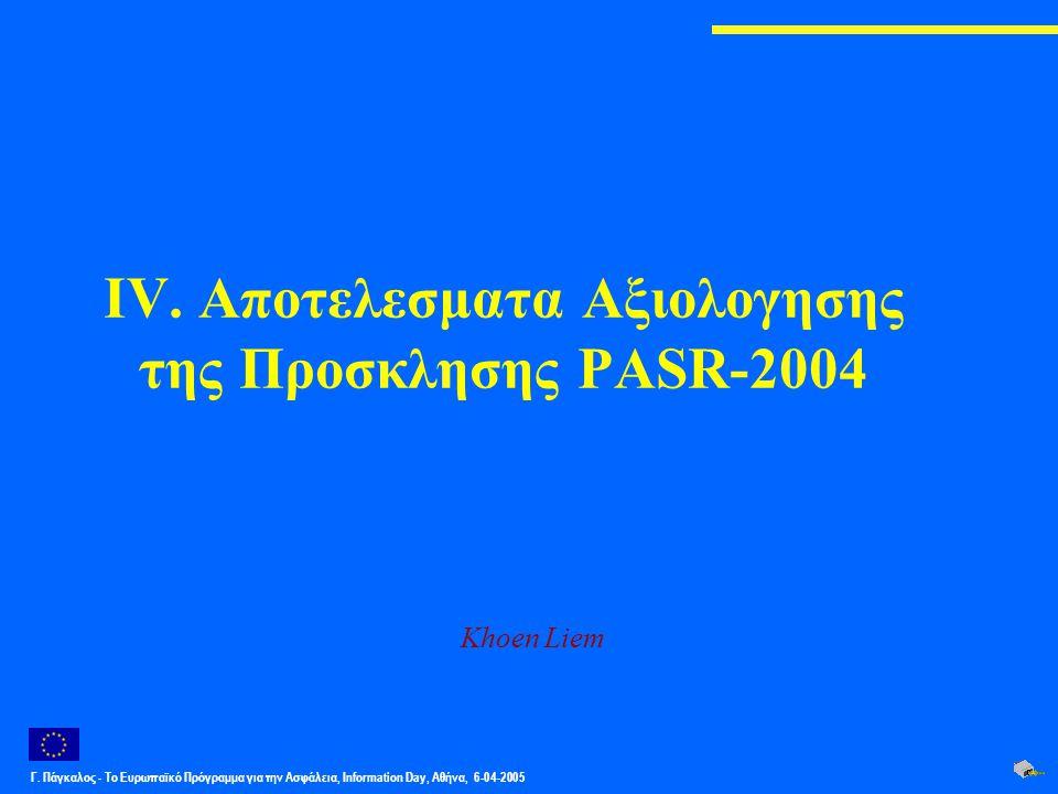 Γ. Πάγκαλος - Το Ευρωπαϊκό Πρόγραμμα για την Ασφάλεια, Information Day, Αθήνα, 6-04-2005 IV. Αποτελεσματα Αξιολογησης της Προσκλησης PASR-2004 Khoen L