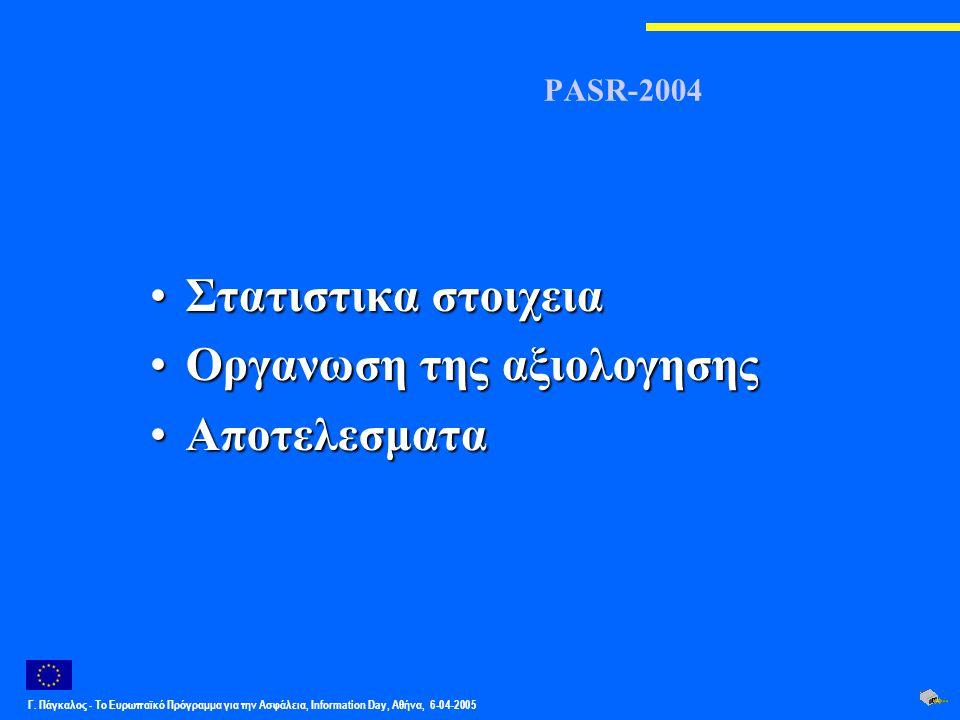 Γ. Πάγκαλος - Το Ευρωπαϊκό Πρόγραμμα για την Ασφάλεια, Information Day, Αθήνα, 6-04-2005 PASR-2004 Στατιστικα στοιχειαΣτατιστικα στοιχεια Οργανωση της