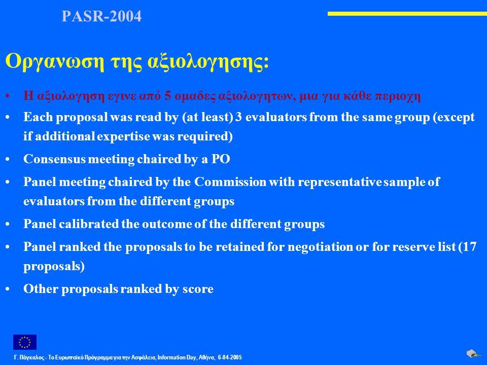 Γ. Πάγκαλος - Το Ευρωπαϊκό Πρόγραμμα για την Ασφάλεια, Information Day, Αθήνα, 6-04-2005 PASR-2004 Οργανωση της αξιολογησης: Η αξιολογηση εγινε από 5