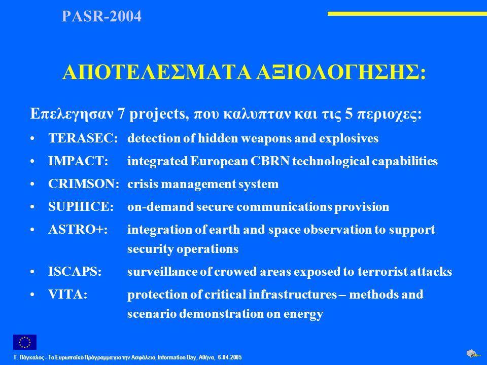 Γ. Πάγκαλος - Το Ευρωπαϊκό Πρόγραμμα για την Ασφάλεια, Information Day, Αθήνα, 6-04-2005 PASR-2004 ΑΠΟΤΕΛΕΣΜΑΤΑ ΑΞΙΟΛΟΓΗΣΗΣ: Επελεγησαν 7 projects, πο