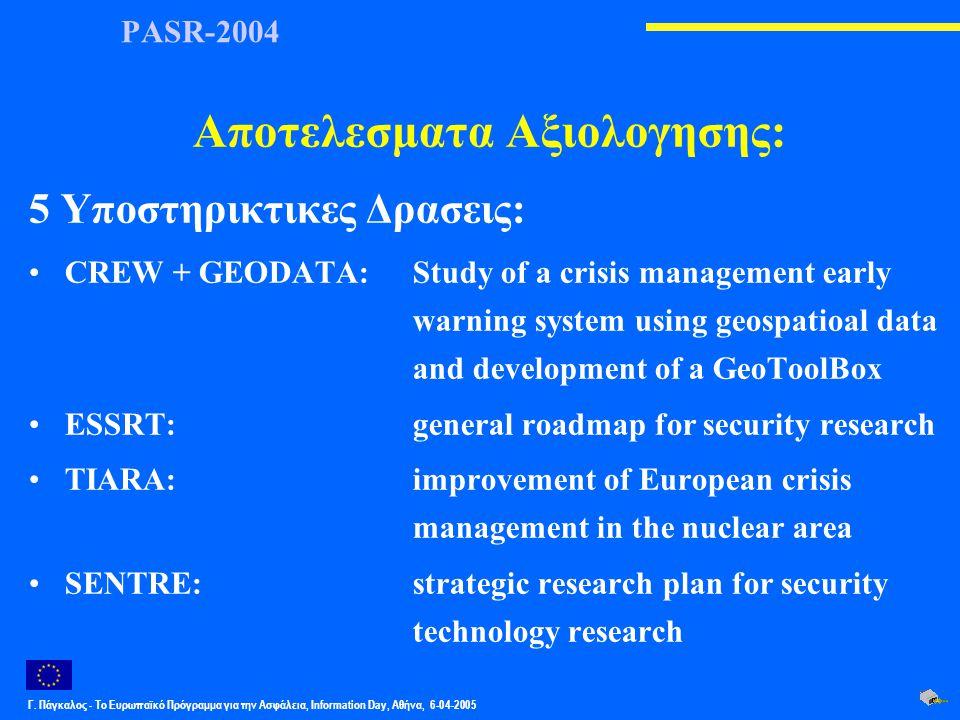 Γ. Πάγκαλος - Το Ευρωπαϊκό Πρόγραμμα για την Ασφάλεια, Information Day, Αθήνα, 6-04-2005 PASR-2004 Αποτελεσματα Αξιολογησης: 5 Υποστηρικτικες Δρασεις: