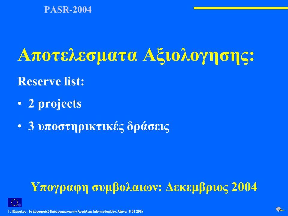 Γ. Πάγκαλος - Το Ευρωπαϊκό Πρόγραμμα για την Ασφάλεια, Information Day, Αθήνα, 6-04-2005 PASR-2004 Αποτελεσματα Αξιολογησης: Reserve list: 2 projects