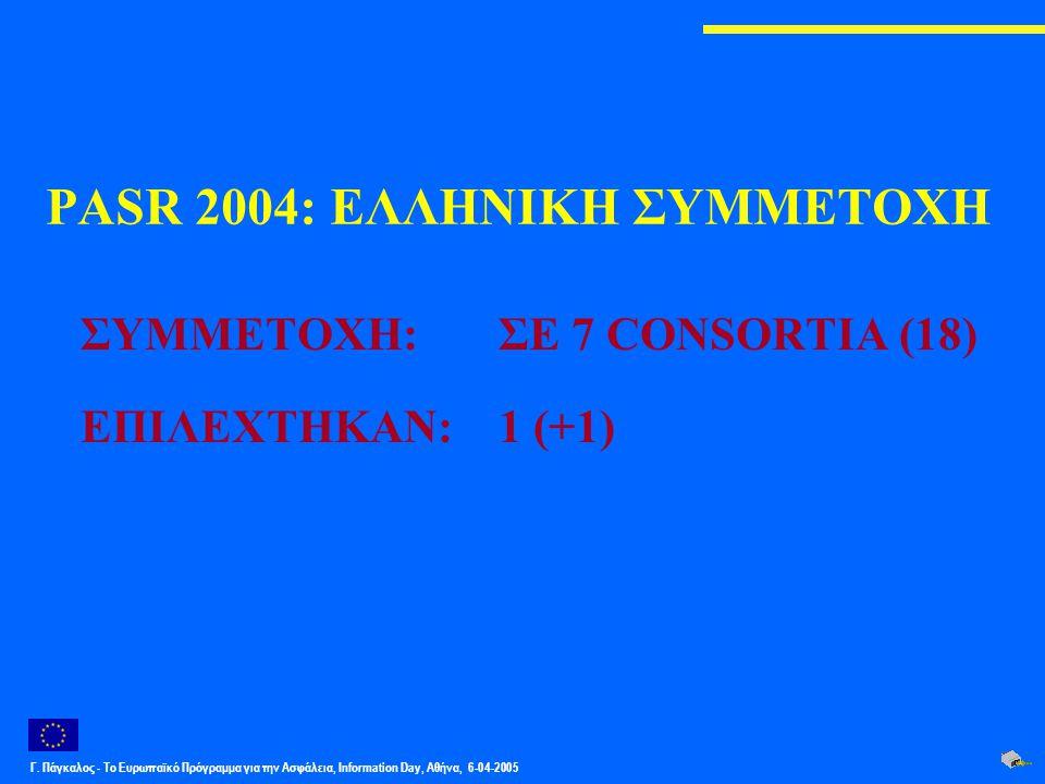 Γ. Πάγκαλος - Το Ευρωπαϊκό Πρόγραμμα για την Ασφάλεια, Information Day, Αθήνα, 6-04-2005 PASR 2004: ΕΛΛΗΝΙΚΗ ΣΥΜΜΕΤΟΧΗ ΣΥΜΜΕΤΟΧΗ: ΣΕ 7 CONSORTIA (18)