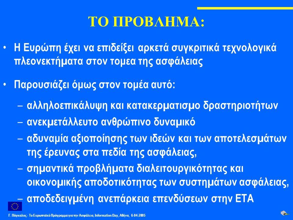 Γ. Πάγκαλος - Το Ευρωπαϊκό Πρόγραμμα για την Ασφάλεια, Information Day, Αθήνα, 6-04-2005 ΤΟ ΠΡΟΒΛΗΜΑ: Η Ευρώπη έχει να επιδείξει αρκετά συγκριτικά τεχ