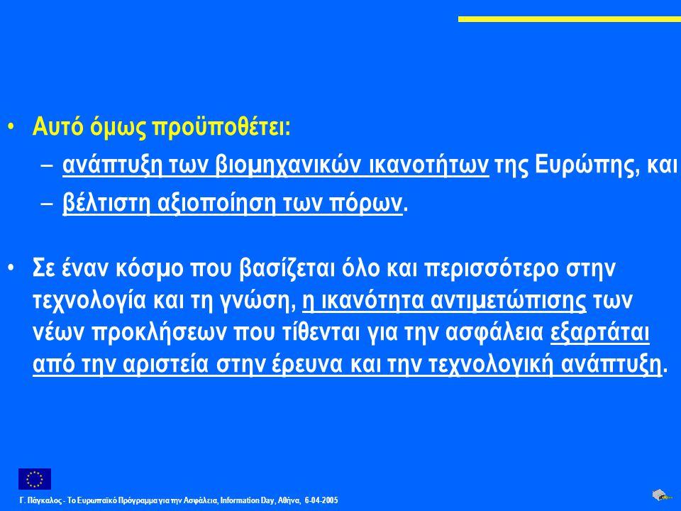 Γ. Πάγκαλος - Το Ευρωπαϊκό Πρόγραμμα για την Ασφάλεια, Information Day, Αθήνα, 6-04-2005 Αυτό όμως προϋποθέτει: – ανάπτυξη των βιοµηχανικών ικανοτήτων