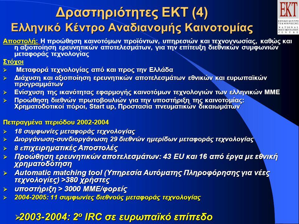 Δραστηριότητες ΕΚΤ (4) Ελληνικό Κέντρο Αναδιανομής Καινοτομίας Αποστολή: Αποστολή: Η προώθηση καινοτόμων προϊόντων, υπηρεσιών και τεχνογνωσίας, καθώς και η αξιοποίηση ερευνητικών αποτελεσμάτων, για την επίτευξη διεθνικών συμφωνιών μεταφοράς τεχνολογίας Στόχοι  Μεταφορά τεχνολογίας από και προς την Ελλάδα  Διάχυση και αξιοποίηση ερευνητικών αποτελεσμάτων εθνικών και ευρωπαϊκών προγραμμάτων  Ενίσχυση της ικανότητας εφαρμογής καινοτόμων τεχνολογιών των ελληνικών ΜΜΕ  Προώθηση διεθνών πρωτοβουλιών για την υποστήριξη της καινοτομίας: Χρηματοδοτικοί πόροι, Start up, Προστασία πνευματικών δικαιωμάτων Πεπραγμένα περιόδου 2002-2004  18 συμφωνίες μεταφοράς τεχνολογίας  Διοργάνωση-συνδιοργάνωση 29 διεθνών ημερίδων μεταφοράς τεχνολογίας  8 ε πιχειρηματικές Αποστολές  Προώθηση ερευνητικών αποτελεσμάτων: 43 ΕU και 16 από έργα με εθνική χρηματοδότηση  Automatic matching tool (Υπηρεσία Αυτόματης Πληροφόρησης για νέες τεχνολογίες) >380 χρήστες  υποστήριξη > 3000 ΜΜΕ/φορείς  2004-2005: 11 συμφωνίες διεθνούς μεταφοράς τεχνολογίας  2003-2004: 2 ο IRC σε ευρωπαϊκό επίπεδο