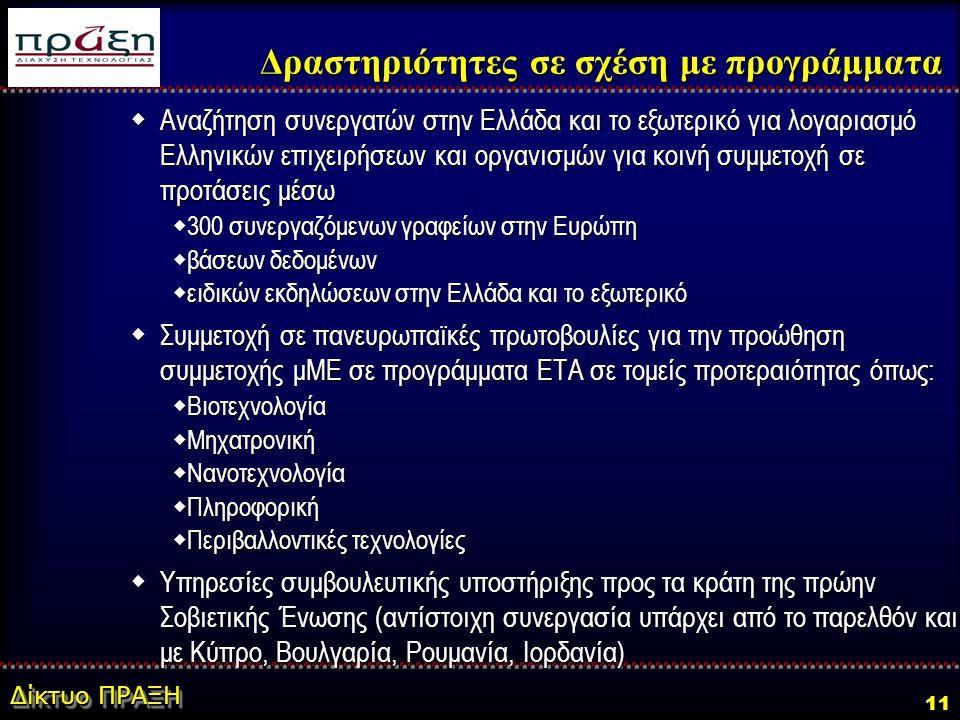 Δίκτυο ΠΡΑΞΗ 11  Αναζήτηση συνεργατών στην Ελλάδα και το εξωτερικό για λογαριασμό Ελληνικών επιχειρήσεων και οργανισμών για κοινή συμμετοχή σε προτάσεις μέσω  300 συνεργαζόμενων γραφείων στην Ευρώπη  βάσεων δεδομένων  ειδικών εκδηλώσεων στην Ελλάδα και το εξωτερικό  Συμμετοχή σε πανευρωπαϊκές πρωτοβουλίες για την προώθηση συμμετοχής μΜΕ σε προγράμματα ΕΤΑ σε τομείς προτεραιότητας όπως:  Βιοτεχνολογία  Μηχατρονική  Νανοτεχνολογία  Πληροφορική  Περιβαλλοντικές τεχνολογίες  Υπηρεσίες συμβουλευτικής υποστήριξης προς τα κράτη της πρώην Σοβιετικής Ένωσης (αντίστοιχη συνεργασία υπάρχει από το παρελθόν και με Κύπρο, Βουλγαρία, Ρουμανία, Ιορδανία) Δραστηριότητες σε σχέση με προγράμματα