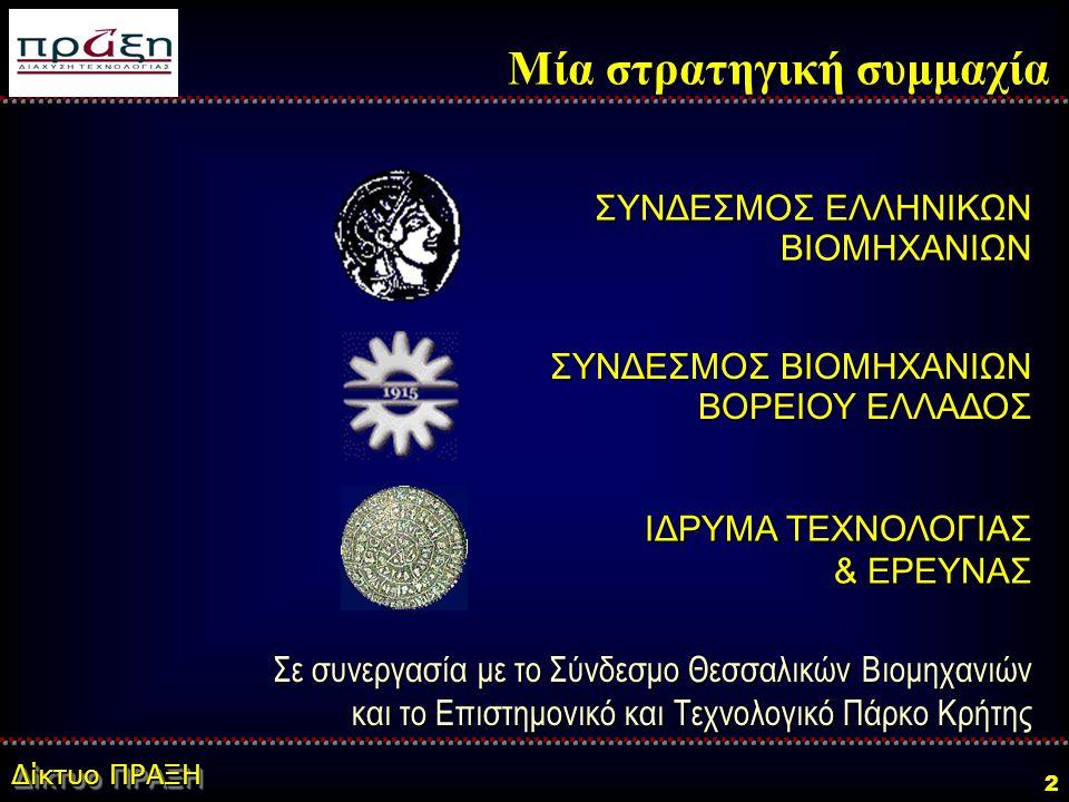 Δίκτυο ΠΡΑΞΗ 3 Αποστολή  Προώθηση της ανταγωνιστικότητας των ελληνικών μικρομεσαίων επιχειρήσεων μέσα από την ανάπτυξη και τη μεταφορά τεχνολογίας  Προώθηση της χρήσης και ιδιαίτερα της εμπορικής αξιοποίησης των ερευνητικών αποτελεσμάτων  Προώθηση της καινοτομίας στις επιχειρήσεις και της επιχειρηματικότητας στα ερευνητικά εργαστήρια  Προώθηση της οικονομικής ανάπτυξης των ελληνικών περιφερειών μέσα από τη χρήση νέων τεχνολογιών  Ενδυνάμωση των σχέσεων μεταξύ έρευνας - παραγωγής - επενδυτικών κεφαλαίων σε εθνικό και σε διεθνές επίπεδο