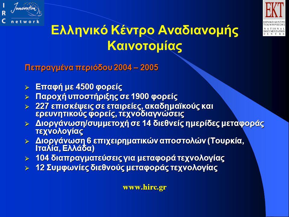 Πεπραγμένα περιόδου 2004 – 2005  Επαφή με 4500 φορείς  Παροχή υποστήριξης σε 1900 φορείς  227 επισκέψεις σε εταιρείες, ακαδημαϊκούς και ερευνητικούς φορείς, τεχνοδιαγνώσεις  Διοργάνωση/συμμετοχή σε 14 διεθνείς ημερίδες μεταφοράς τεχνολογίας  Διοργάνωση 6 επιχειρηματικών αποστολών (Τουρκία, Ιταλία, Ελλάδα)  104 διαπραγματεύσεις για μεταφορά τεχνολογίας  12 Συμφωνίες διεθνούς μεταφοράς τεχνολογίας www.hirc.gr