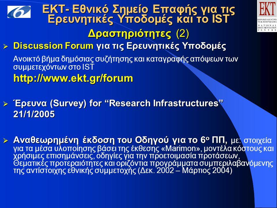 ΕΚΤ- Εθνικό Σημείο Επαφής για τις Ερευνητικές Υποδομές και το IST Δραστηριότητες (2)  Discussion Forum για τις Ερευνητικές Υποδομές Ανοικτό βήμα δημόσιας συζήτησης και καταγραφής απόψεων των συμμετεχόντων στο ISThttp://www.ekt.gr/forum  Έρευνα (Survey) for Research Infrastructures 21/1/2005  Αναθεωρημένη έκδοση του Οδηγού για το 6 ο ΠΠ,  Αναθεωρημένη έκδοση του Οδηγού για το 6 ο ΠΠ, με: στοιχεία για τα μέσα υλοποίησης βάσει της έκθεσης «Marimon», μοντέλα κόστους και χρήσιμες επισημάνσεις, οδηγίες για την προετοιμασία προτάσεων, Θεματικές προτεραιότητες και οριζόντια προγράμματα συμπεριλαβανόμενης της αντίστοιχης εθνικής συμμετοχής (Δεκ.