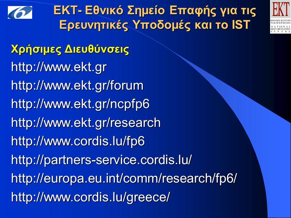 ΕΚΤ- Εθνικό Σημείο Επαφής για τις Ερευνητικές Υποδομές και το IST Χρήσιμες Διευθύνσεις http://www.ekt.grhttp://www.ekt.gr/forumhttp://www.ekt.gr/ncpfp6http://www.ekt.gr/researchhttp://www.cordis.lu/fp6http://partners-service.cordis.lu/http://europa.eu.int/comm/research/fp6/http://www.cordis.lu/greece/