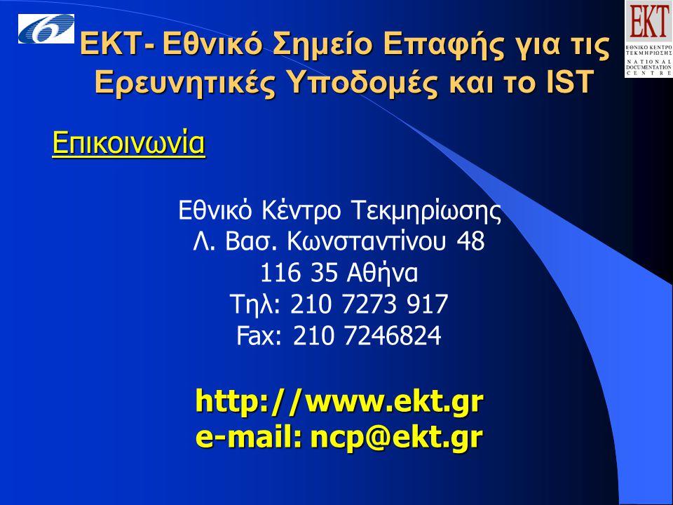 ΕΚΤ- Εθνικό Σημείο Επαφής για τις Ερευνητικές Υποδομές και το IST Επικοινωνία Εθνικό Κέντρο Τεκμηρίωσης Λ.