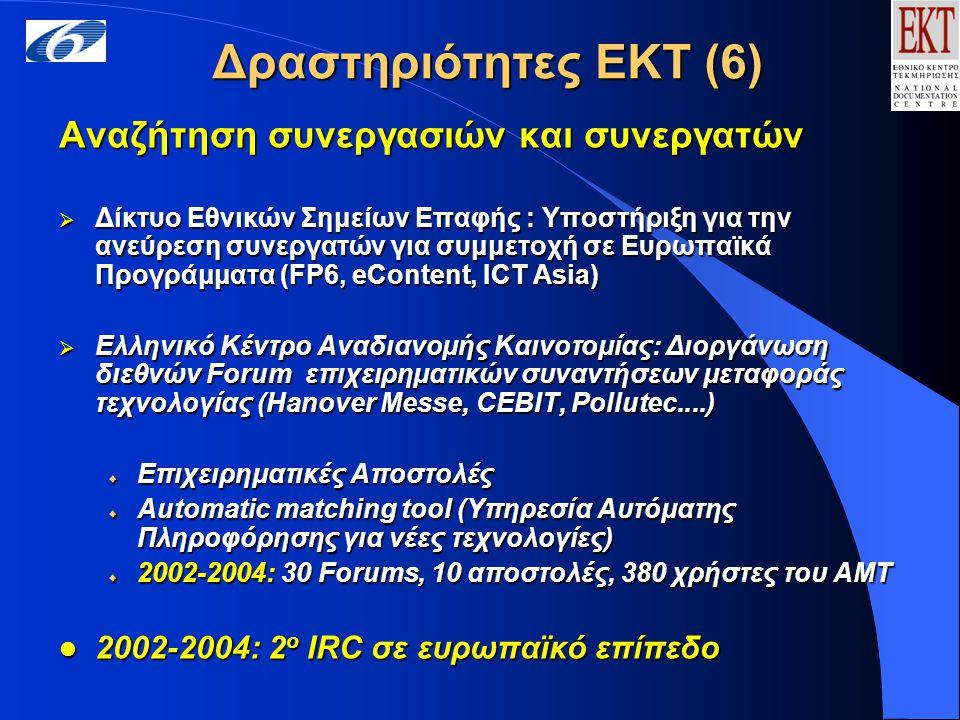 Δραστηριότητες ΕΚΤ (6) Αναζήτηση συνεργασιών και συνεργατών  Δίκτυο Εθνικών Σημείων Επαφής : Υποστήριξη για την ανεύρεση συνεργατών για συμμετοχή σε Ευρωπαϊκά Προγράμματα (FP6, eContent, ICT Asia)  Ελληνικό Κέντρο Αναδιανομής Καινοτομίας: Διοργάνωση διεθνών Forum επιχειρηματικών συναντήσεων μεταφοράς τεχνολογίας (Hanover Messe, CEBIT, Pollutec....)  Επιχειρηματικές Αποστολές  Automatic matching tool (Υπηρεσία Αυτόματης Πληροφόρησης για νέες τεχνολογίες)  2002-2004: 30 Forums, 10 αποστολές, 380 χρήστες του AMT l 2002-2004: 2 ο IRC σε ευρωπαϊκό επίπεδο