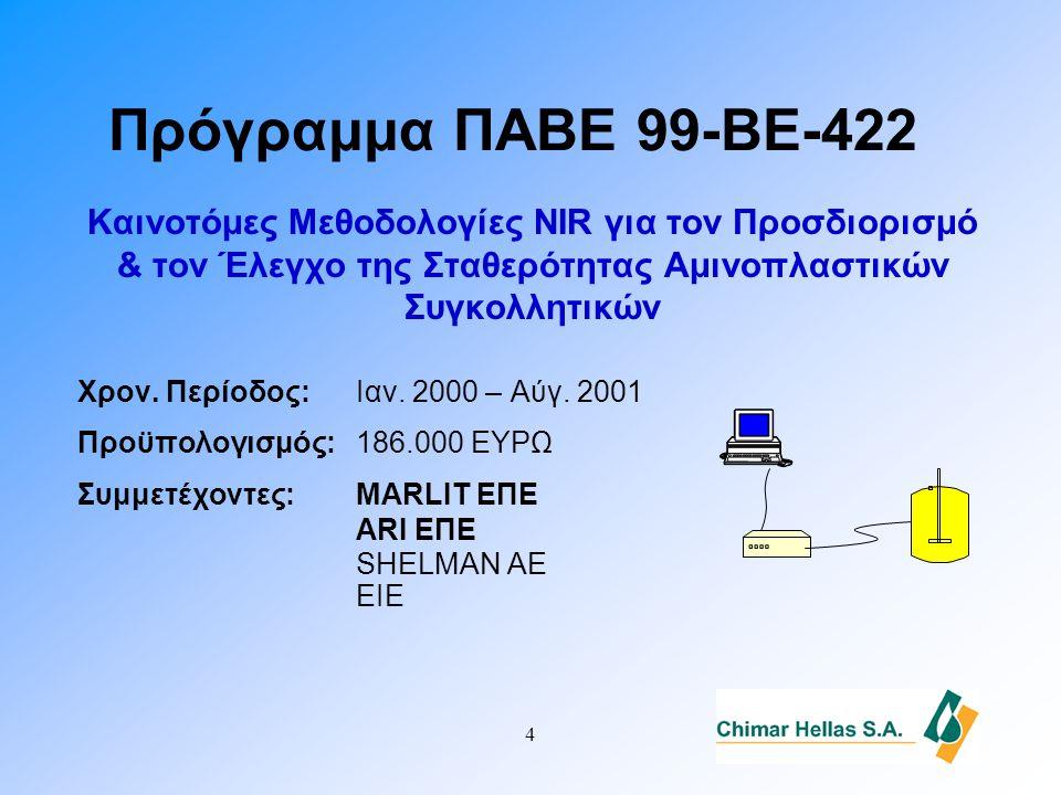 4 Πρόγραμμα ΠΑΒΕ 99-BE-422 Καινοτόμες Μεθοδολογίες NIR για τον Προσδιορισμό & τον Έλεγχο της Σταθερότητας Αμινοπλαστικών Συγκολλητικών Χρον.