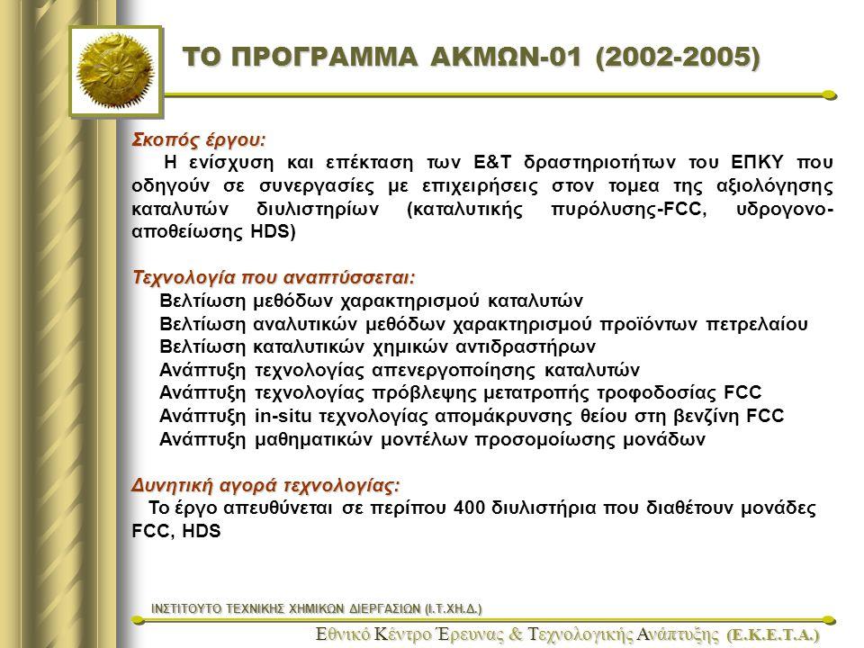 Εθνικό Κέντρο Έρευνας & Τεχνολογικής Ανάπτυξης (Ε.Κ.Ε.Τ.Α.) ΙΝΣΤΙΤΟΥΤΟ ΤΕΧΝΙΚΗΣ ΧΗΜΙΚΩΝ ΔΙΕΡΓΑΣΙΩΝ (Ι.Τ.ΧΗ.Δ.) TO ΠΡΟΓΡΑΜΜΑ ΑΚΜΩΝ-01 (2002-2005) Σκοπός έργου: H ενίσχυση και επέκταση των E&T δραστηριοτήτων του ΕΠΚΥ που οδηγούν σε συνεργασίες με επιχειρήσεις στον τομεα της αξιολόγησης καταλυτών διυλιστηρίων (καταλυτικής πυρόλυσης-FCC, υδρογονο- αποθείωσης HDS) Τεχνολογία που αναπτύσσεται: Βελτίωση μεθόδων χαρακτηρισμού καταλυτών Βελτίωση αναλυτικών μεθόδων χαρακτηρισμού προϊόντων πετρελαίου Βελτίωση καταλυτικών χημικών αντιδραστήρων Ανάπτυξη τεχνολογίας απενεργοποίησης καταλυτών Ανάπτυξη τεχνολογίας πρόβλεψης μετατροπής τροφοδοσίας FCC Ανάπτυξη in-situ τεχνολογίας απομάκρυνσης θείου στη βενζίνη FCC Ανάπτυξη μαθηματικών μοντέλων προσομοίωσης μονάδων Δυνητική αγορά τεχνολογίας: To έργο απευθύνεται σε περίπου 400 διυλιστήρια που διαθέτουν μονάδες FCC, HDS