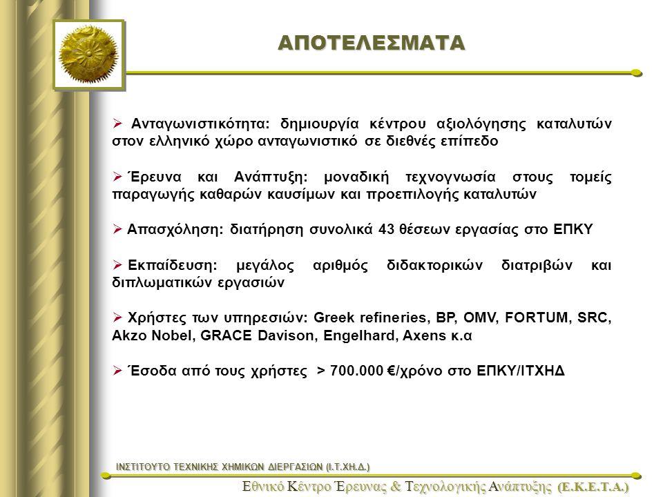 Εθνικό Κέντρο Έρευνας & Τεχνολογικής Ανάπτυξης (Ε.Κ.Ε.Τ.Α.) ΙΝΣΤΙΤΟΥΤΟ ΤΕΧΝΙΚΗΣ ΧΗΜΙΚΩΝ ΔΙΕΡΓΑΣΙΩΝ (Ι.Τ.ΧΗ.Δ.) ΑΠΟΤΕΛΕΣΜΑΤΑ  Ανταγωνιστικότητα: δημιουργία κέντρου αξιολόγησης καταλυτών στον ελληνικό χώρο ανταγωνιστικό σε διεθνές επίπεδο  Έρευνα και Ανάπτυξη: μοναδική τεχνογνωσία στους τομείς παραγωγής καθαρών καυσίμων και προεπιλογής καταλυτών  Απασχόληση: διατήρηση συνολικά 43 θέσεων εργασίας στο ΕΠΚΥ  Εκπαίδευση: μεγάλος αριθμός διδακτορικών διατριβών και διπλωματικών εργασιών  Χρήστες των υπηρεσιών: Greek refineries, BP, OMV, FORTUM, SRC, Akzo Nobel, GRACE Davison, Engelhard, Axens κ.α  Έσοδα από τους χρήστες > 700.000 €/χρόνο στο ΕΠΚΥ/ΙΤΧΗΔ