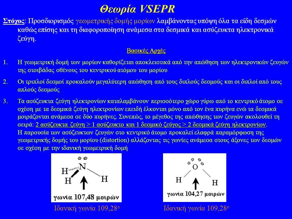 Θεωρία VSEPR Στόχος: Προσδιορισμός γεωμετρικής δομής μορίων λαμβάνοντας υπόψη όλα τα είδη δεσμών καθώς επίσης και τη διαφοροποίηση ανάμεσα στα δεσμικά