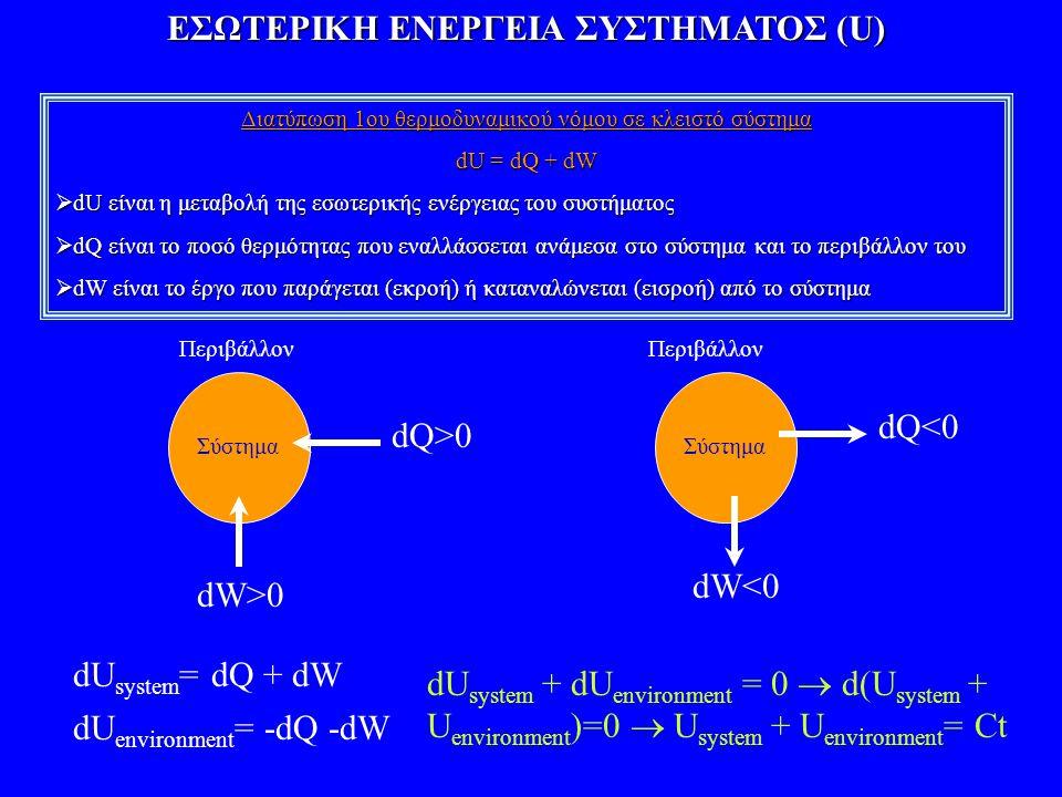 ΕΣΩΤΕΡΙΚΗ ΕΝΕΡΓΕΙΑ ΣΥΣΤΗΜΑΤΟΣ (U) Διατύπωση 1ου θερμοδυναμικού νόμου σε κλειστό σύστημα dU = dQ + dW  dU είναι η μεταβολή της εσωτερικής ενέργειας το
