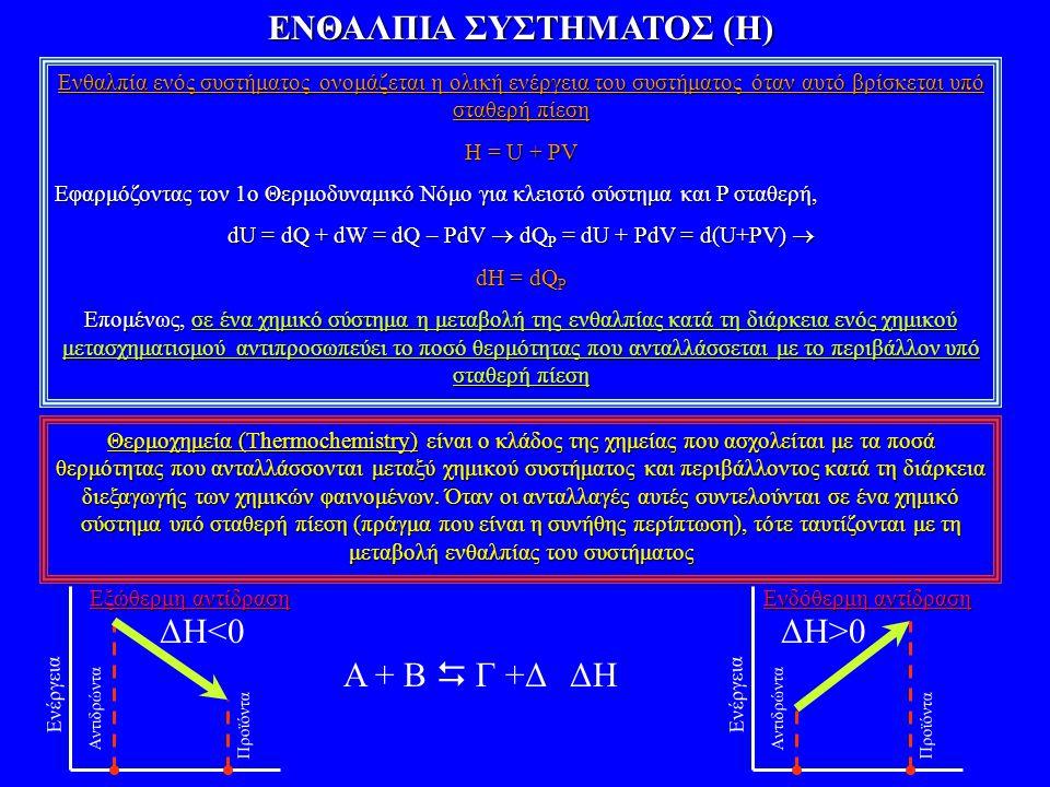 ΕΝΘΑΛΠΙΑ ΣΥΣΤΗΜΑΤΟΣ (H) ΝΟΜΟΣ HESS Η μεταβολή ενθαλπίας μιας χημικής αντίδρασης είναι ανεξάρτητη του μηχανισμού της αντίδρασης και εξαρτάται μόνο από την αρχική και τελική κατάσταση του συστήματος C(s) + O 2 (g)  CO 2 (g) ΔH = -393.5 kJ C(s) + ½O 2 (g)  CO(g) ΔH = -110.5 kJ CO(g) + ½O 2 (g)  CO 2 (g) ΔH = -283.0 kJ (-110.5 kJ) + (-283.0) = -393.5 kJ
