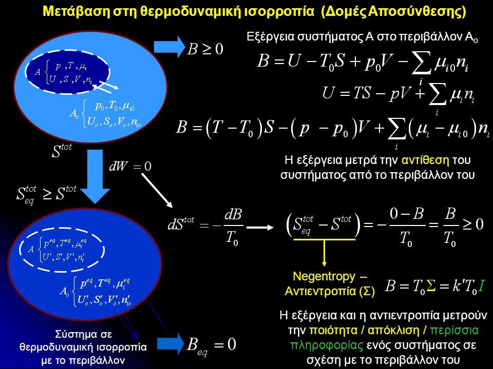 Σύστημα σε θερμοδυναμική ισορροπία με το περιβάλλον Η εξέργεια και η αντιεντροπία μετρούν την ποιότητα / απόκλιση / περίσσια πληροφορίας ενός συστήματ