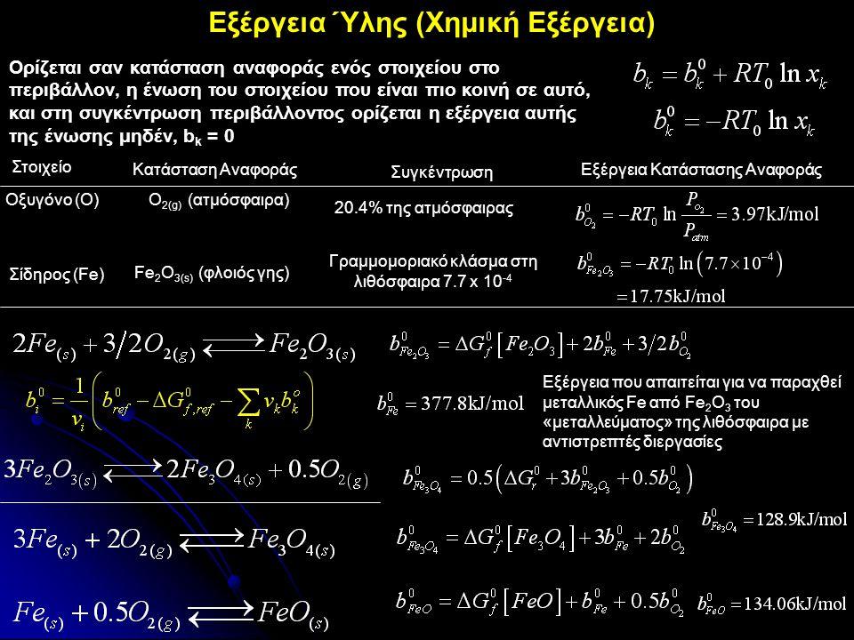 Εξέργεια Ύλης (Χημική Εξέργεια) Ορίζεται σαν κατάσταση αναφοράς ενός στοιχείου στο περιβάλλον, η ένωση του στοιχείου που είναι πιο κοινή σε αυτό, και