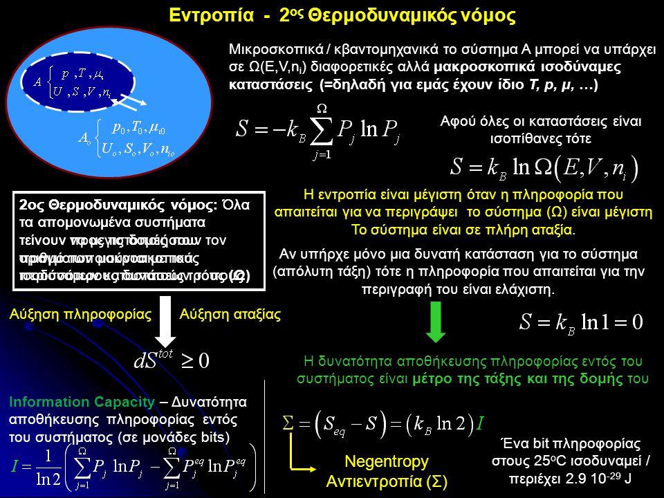 Μικροσκοπικά / κβαντομηχανικά το σύστημα Α μπορεί να υπάρχει σε Ω(E,V,n i ) διαφορετικές αλλά μακροσκοπικά ισοδύναμες καταστάσεις (=δηλαδή για εμάς έχ