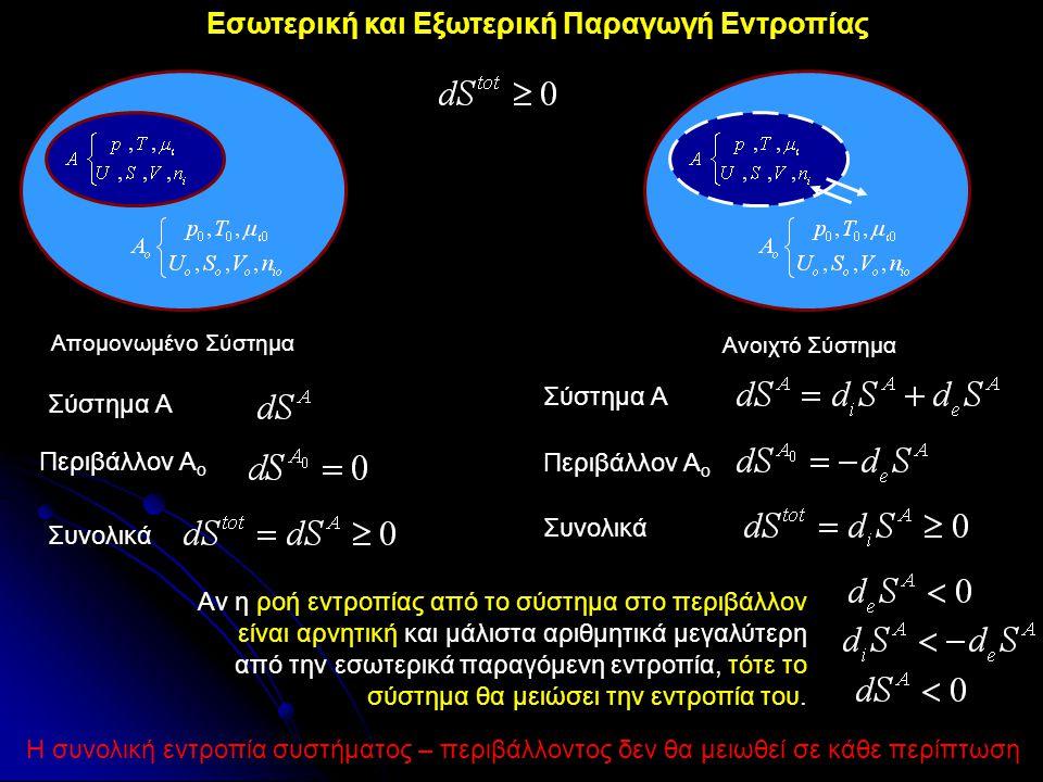 Ανακεφαλαίωση Οι διαφορές στις εντασιακές ιδιότητες συστήματος – περιβάλλοντος (θερμοδυναμικές δυνάμεις) Προκαλούν θερμοδυναμικές ροές Οδηγούν στην θερμοδυναμική ισορροπία παράγοντας εντροπία Αυθόρμητα όλα τα συστήματα τείνουν στην θερμοδυναμική ισορροπία Η συνολική εντροπία συστήματος – περιβάλλοντος αυξάνει 2 ος Θερμοδυναμικός Νόμος Η εντροπία είναι μέτρο της πληροφορίας που απαιτείται για να περιγράψουμε το σύστημα