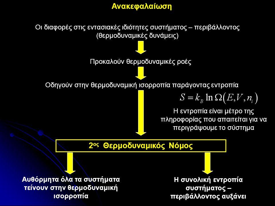 Εξέργεια Ύλης (Χημική Εξέργεια) Ορίζεται σαν κατάσταση αναφοράς ενός στοιχείου στο περιβάλλον, η ένωση του στοιχείου που είναι πιο κοινή σε αυτό, και στη συγκέντρωση περιβάλλοντος ορίζεται η εξέργεια αυτής της ένωσης μηδέν, b k = 0 Οξυγόνο (Ο) Εξέργεια Κατάστασης Αναφοράς Στοιχείο Κατάσταση Αναφοράς Ο 2(g) (ατμόσφαιρα) 20.4% της ατμόσφαιρας Συγκέντρωση Σίδηρος (Fe) Fe 2 Ο 3(s) (φλοιός γης) Γραμμομοριακό κλάσμα στη λιθόσφαιρα 7.7 x 10 -4 Εξέργεια που απαιτείται για να παραχθεί μεταλλικός Fe από Fe 2 O 3 του «μεταλλεύματος» της λιθόσφαιρα με αντιστρεπτές διεργασίες