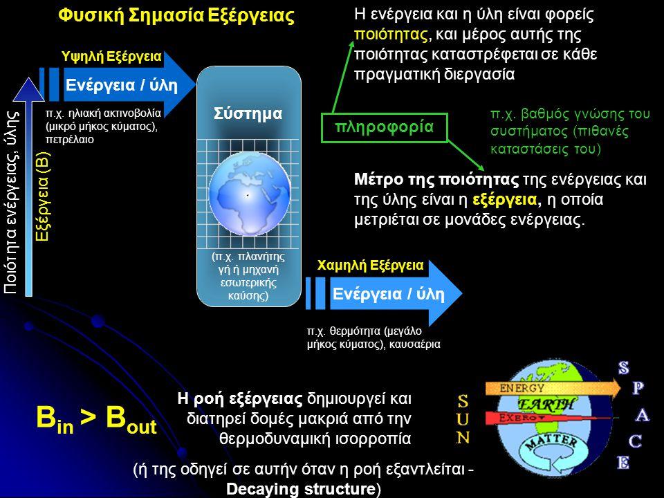 Σύστημα (π.χ. πλανήτης γή ή μηχανή εσωτερικής καύσης) π.χ. ηλιακή ακτινοβολία (μικρό μήκος κύματος), πετρέλαιο π.χ. θερμότητα (μεγάλο μήκος κύματος),