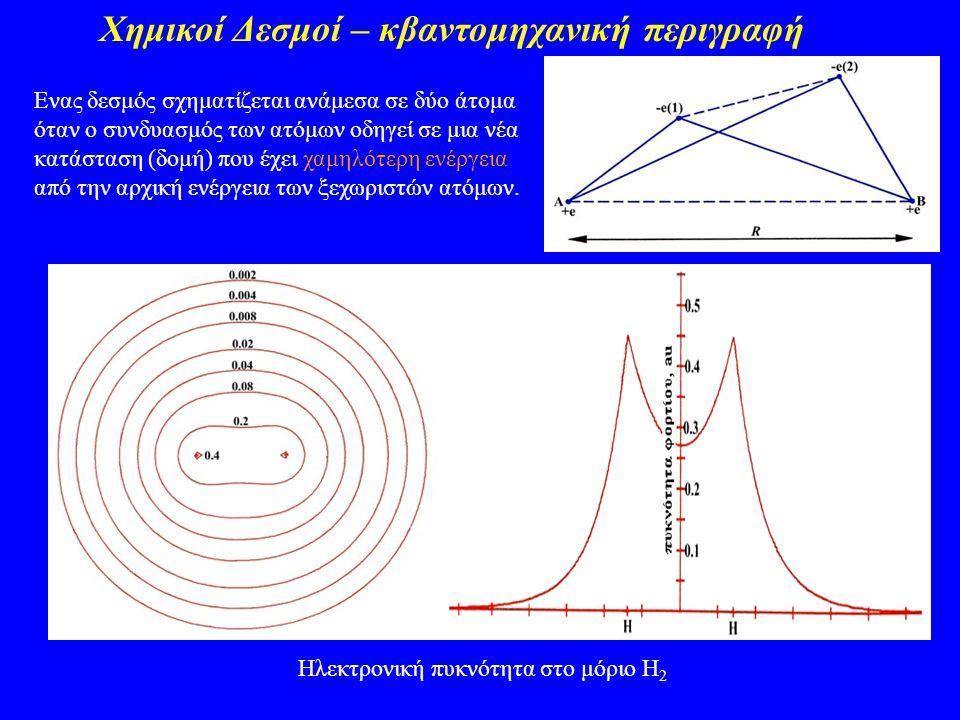 Χημικοί Δεσμοί – κβαντομηχανική περιγραφή Ενας δεσμός σχηματίζεται ανάμεσα σε δύο άτομα όταν ο συνδυασμός των ατόμων οδηγεί σε μια νέα κατάσταση (δομή