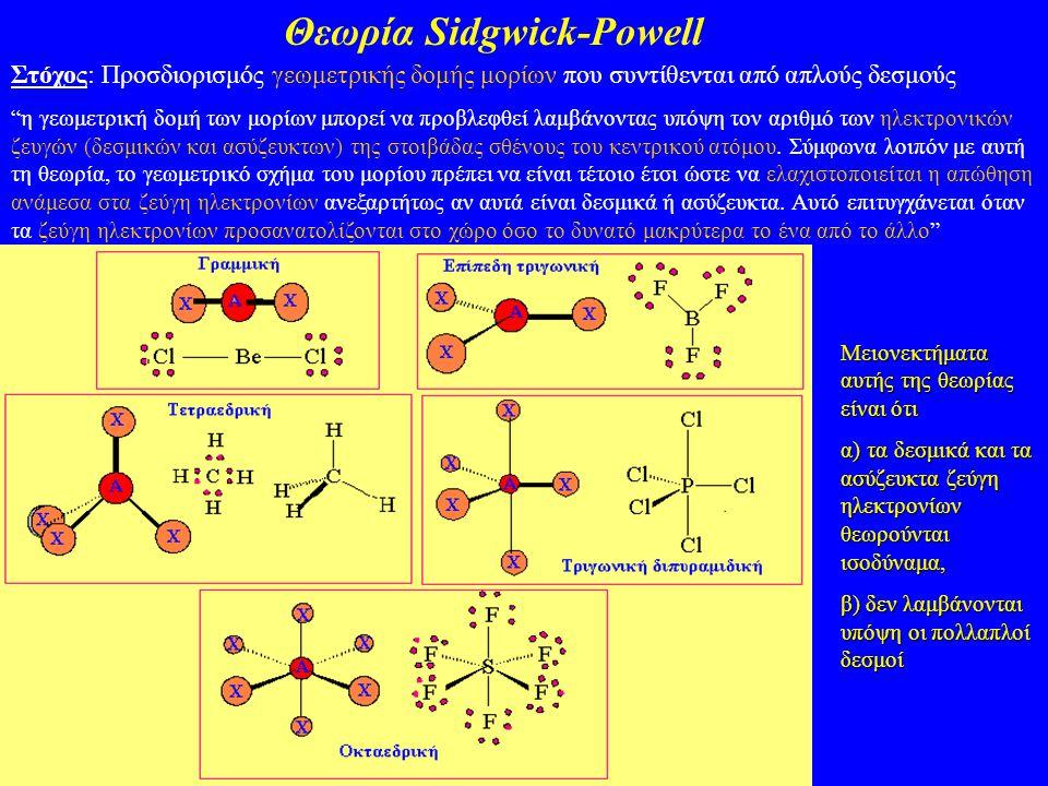 """Θεωρία Sidgwick-Powell Στόχος: Προσδιορισμός γεωμετρικής δομής μορίων που συντίθενται από απλούς δεσμούς """"η γεωμετρική δομή των μορίων μπορεί να προβλ"""