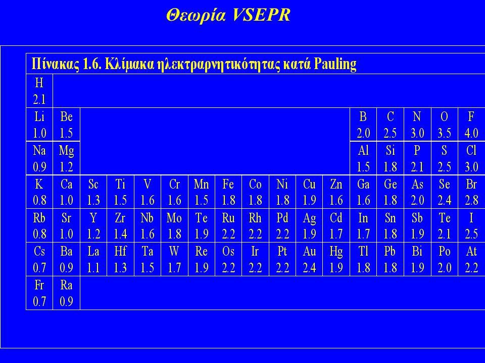 Θεωρία VSEPR 4. 4.Το μέγεθος των απωστικών δυνάμεων ανάμεσα στα δεσμικά ζεύγη ηλεκτρονίων εξαρτάται από τη διαφορά ηλεκτραρνητικότητας ανάμεσα στο κεν