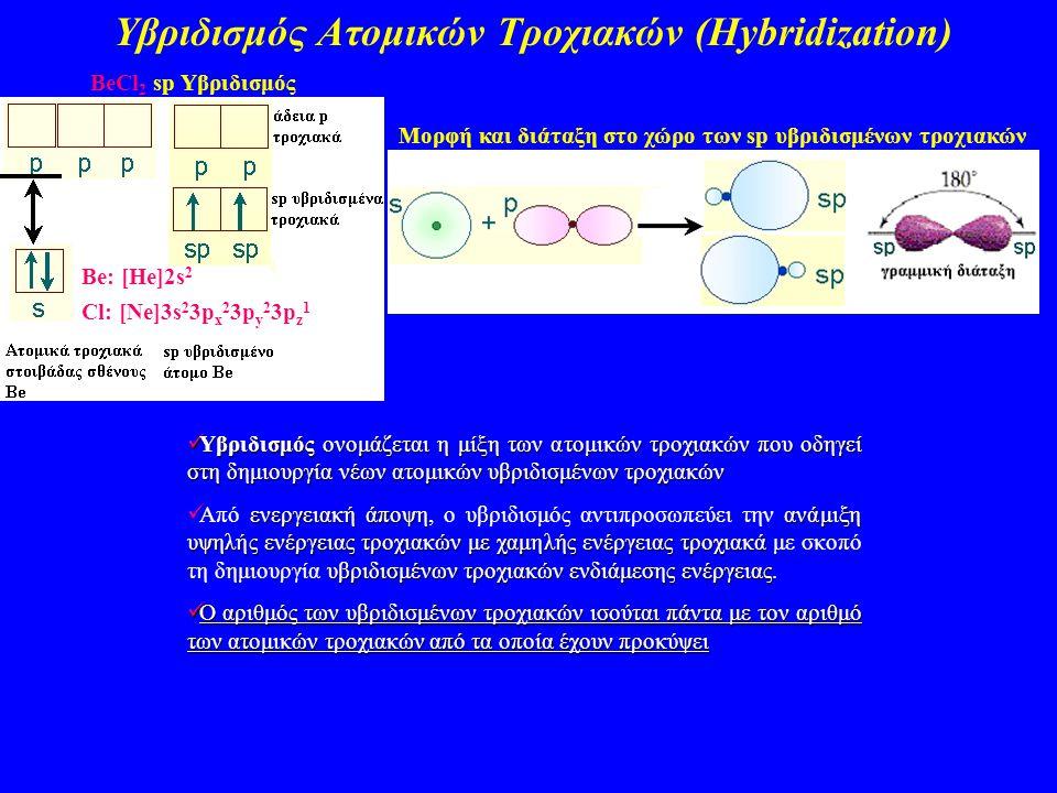Υβριδισμός Ατομικών Τροχιακών (Hybridization) Be: [He]2s 2 BeCl 2 sp Υβριδισμός Υβριδισμός ονομάζεται η μίξη των ατομικών τροχιακών που οδηγεί στη δημ