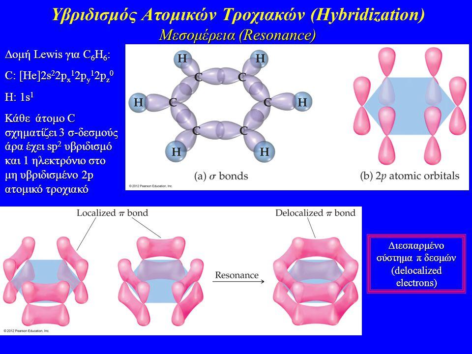 Μεσομέρεια (Resonance) Υβριδισμός Ατομικών Τροχιακών (Hybridization) Μεσομέρεια (Resonance) Δομή Lewis για C 6 H 6 : C: [He]2s 2 2p x 1 2p y 1 2p z 0