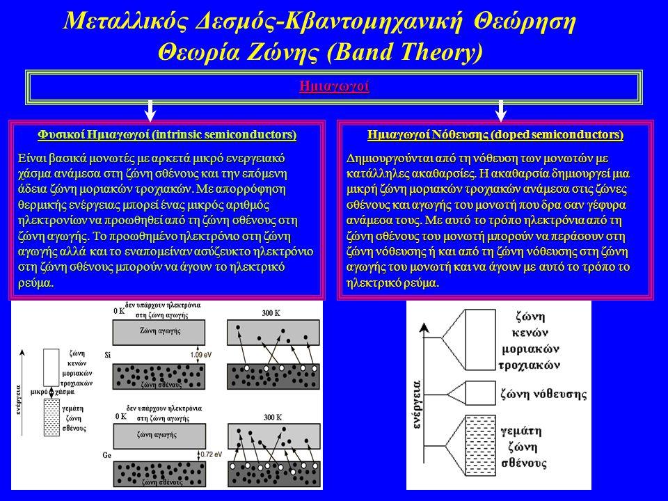 Μεταλλικός Δεσμός-Κβαντομηχανική Θεώρηση Θεωρία Ζώνης (Band Theory)Ημιαγωγοί Φυσικοί Ημιαγωγοί (intrinsic semiconductors) Είναι βασικά μονωτές με αρκε