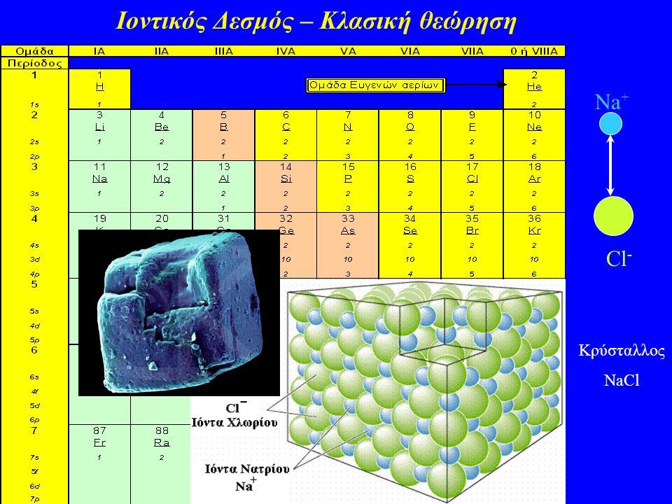 Ιοντικός Δεσμός – Κβαντομηχανική θεώρηση Διάγραμμα κατανομής ηλεκτρονικής πυκνότητας δεσμού Πόλωση ηλεκτρονικής πυκνότητας εσωτερικής στοιβάδας F Πόλωση ηλεκτρονικής πυκνότητας εσωτερικής στοιβάδας Li Η μεταφορά ηλεκτρονικής πυκνότητας από το ηλεκτροθετικό στο ηλεκτραρνητικό άτομο, η δημιουργία ετερώνυμων ιόντων και η πόλωση των ηλεκτρονικών πυκνοτήτων των πυρήνων των ατόμων, είναι τα τρία θεμελιώδη χαρακτηριστικά του ιοντικού δεσμού ο οποίος οφείλει την ύπαρξη του σε καθαρές ηλεκτροστατικές δυνάμεις F-F-F-F- Li Nucleus n+ Antibonding area e-e-e-e- F Nucleus Li + n+ e-e-e-e- e-e-e-e-