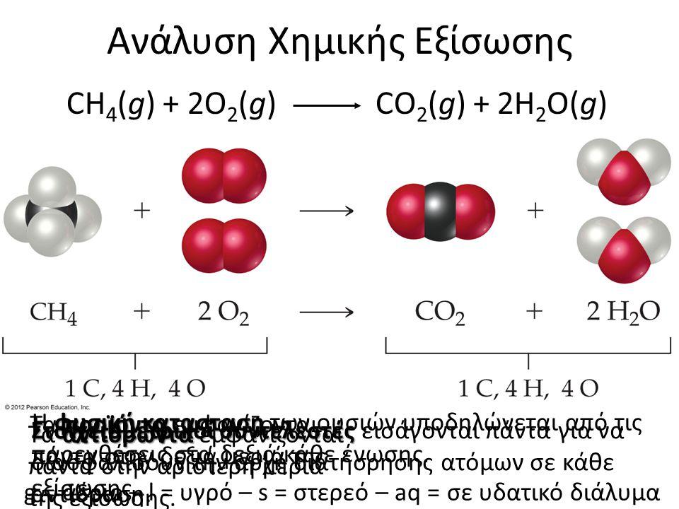 Ανάλυση Χημικής Εξίσωσης CH 4 (g) + 2O 2 (g) CO 2 (g) + 2H 2 O(g) αντιδρώντα Τα αντιδρώντα εμφανίζονται πάντα στην αριστερή μεριά της εξίσωσης. προϊόν