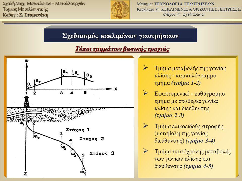 2/9 Μάθημα: ΤΕΧΝΟΛΟΓΙΑ ΓΕΩΤΡΗΣΕΩΝ Κεφάλαιο 9 ο : ΚΕΚΛΙΜΕΝΕΣ & ΟΡΙΖΟΝΤΙΕΣ ΓΕΩΤΡΗΣΕΙΣ (Μέρος 4 ο : Σχεδιασμός) Σχολή Μηχ.