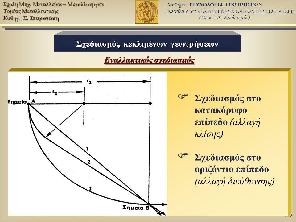 3/9 Μάθημα: ΤΕΧΝΟΛΟΓΙΑ ΓΕΩΤΡΗΣΕΩΝ Κεφάλαιο 9 ο : ΚΕΚΛΙΜΕΝΕΣ & ΟΡΙΖΟΝΤΙΕΣ ΓΕΩΤΡΗΣΕΙΣ (Μέρος 4 ο : Σχεδιασμός) Σχολή Μηχ.
