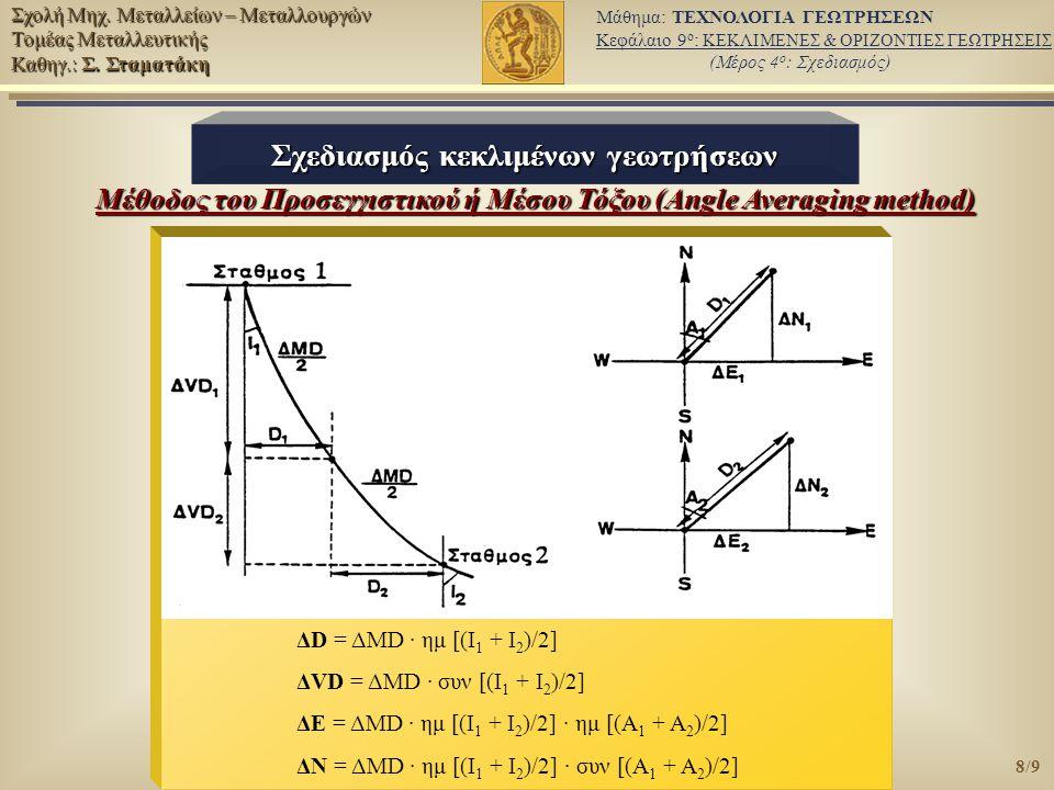 9/9 Μάθημα: ΤΕΧΝΟΛΟΓΙΑ ΓΕΩΤΡΗΣΕΩΝ Κεφάλαιο 9 ο : ΚΕΚΛΙΜΕΝΕΣ & ΟΡΙΖΟΝΤΙΕΣ ΓΕΩΤΡΗΣΕΙΣ (Μέρος 4 ο : Σχεδιασμός) Σχολή Μηχ.
