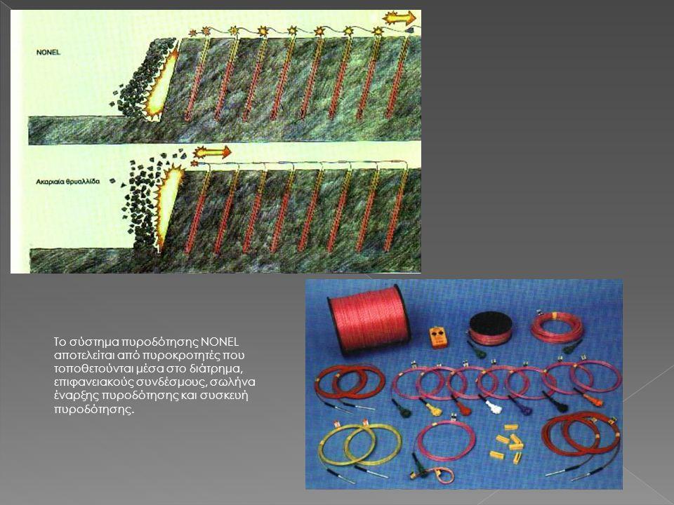 Το σύστημα πυροδότησης NONEL αποτελείται από πυροκροτητές που τοποθετούνται μέσα στο διάτρημα, επιφανειακούς συνδέσμους, σωλήνα έναρξης πυροδότησης και συσκευή πυροδότησης.