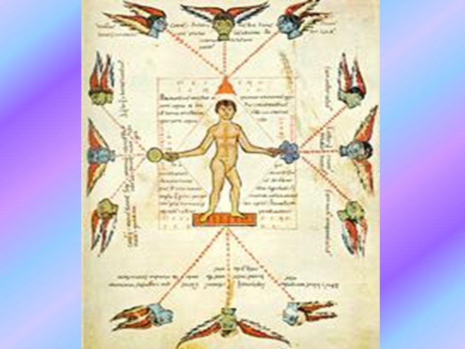 Αριστοτέλης Τα τέσσερα στοιχεία του Αριστοτέλη Η θεωρία που διατύπωσε ο Αριστοτέλης, και ο μαθητής του Θεόφραστος στο έργο του Περί των Σημείων , κυριάρχησαν για 2000 χρόνια.