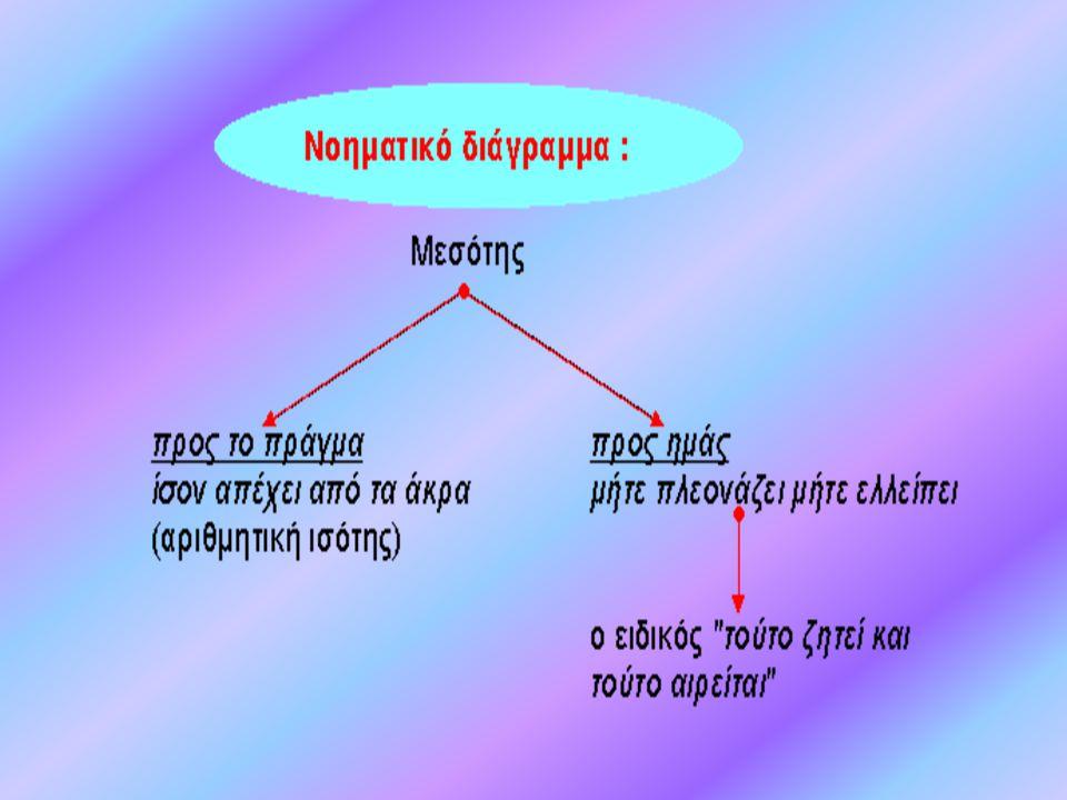-Ο προσδιορισμός της μεσότητας είναι δυνατός κατά δύο τρόπους : σε σχέση προς το πράγμα και σε σχέση προς ημάς.
