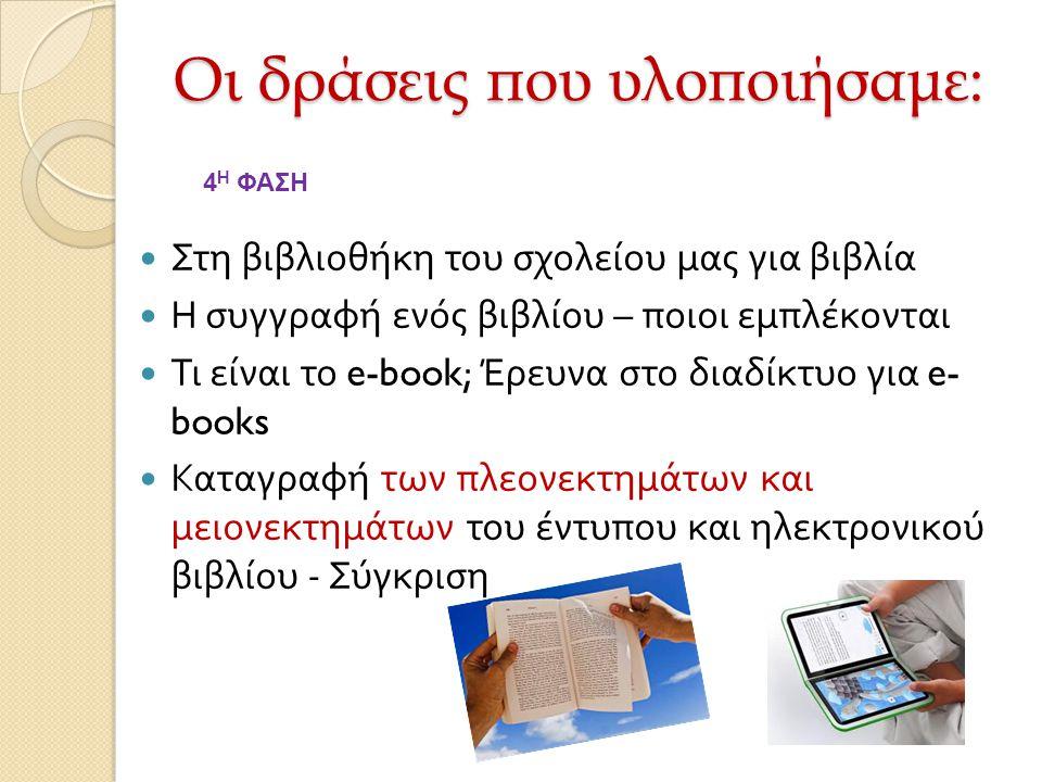 Στη βιβλιοθήκη του σχολείου μας για βιβλία Η συγγραφή ενός βιβλίου – ποιοι εμπλέκονται Τι είναι το e-book; Έρευνα στο διαδίκτυο για e- books Καταγραφή
