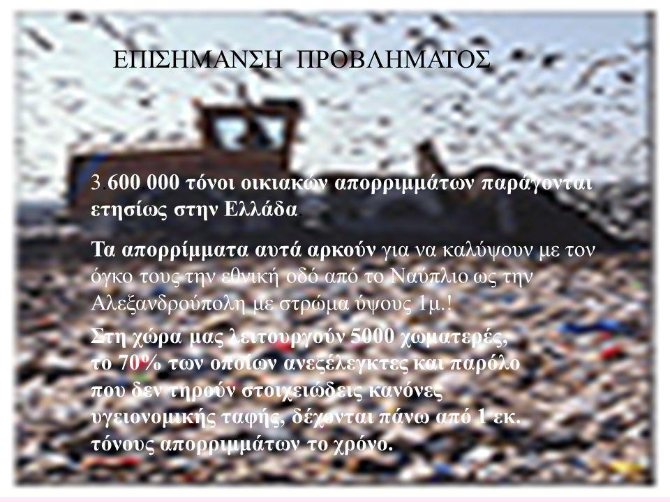 ΤΑ ΠΛΕΟΝΕΚΤΗΜΑΤΑ ΤΗΣ ΑΝΑΚΥΚΛΩΣΗΣ Ποσοστό εξοικονόμησης ενέργειας από την ανακύκλωση διάφορων υλικών σε σχέση με την πρωτογενή παραγωγή τους Γυαλί90,2% Αλουμίνιο95,4% Λευκοσίδηρος78% Πλαστικό ΡΕΤ98,7%
