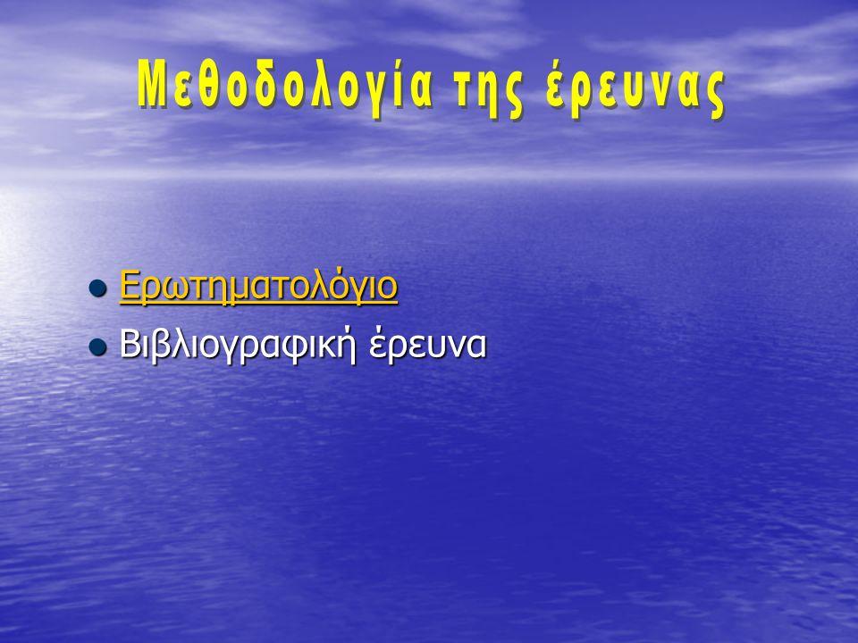 Ερωτηματολόγιο Ερωτηματολόγιο Ερωτηματολόγιο Βιβλιογραφική έρευνα Βιβλιογραφική έρευνα