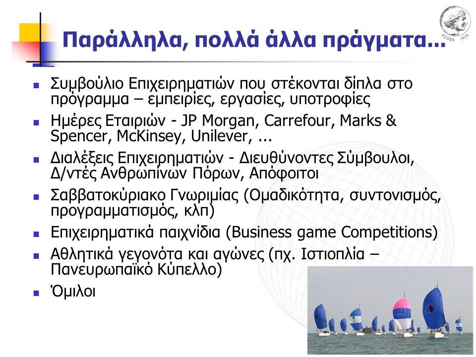 Συμβούλιο Επιχειρηματιών που στέκονται δίπλα στο πρόγραμμα – εμπειρίες, εργασίες, υποτροφίες Ημέρες Εταιριών - JP Morgan, Carrefour, Marks & Spencer, McKinsey, Unilever,...