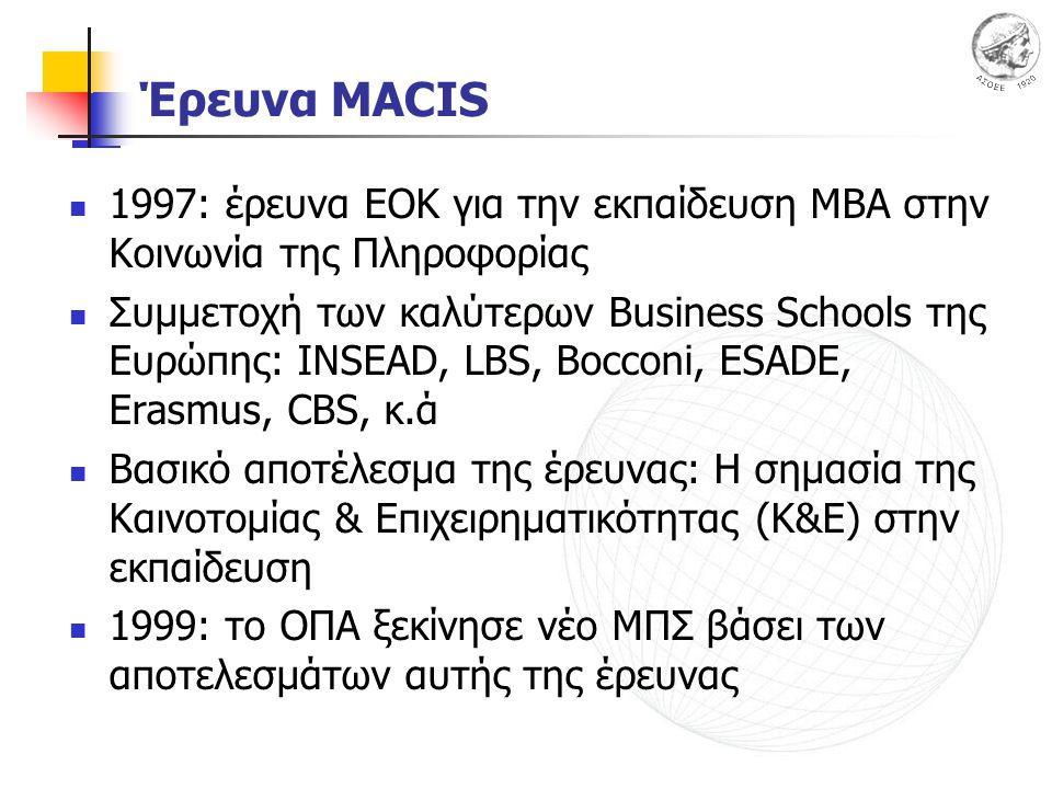 Έρευνα MACIS 1997: έρευνα ΕΟΚ για την εκπαίδευση ΜΒΑ στην Κοινωνία της Πληροφορίας Συμμετοχή των καλύτερων Business Schools της Ευρώπης: INSEAD, LBS, Bocconi, ESADE, Erasmus, CBS, κ.ά Βασικό αποτέλεσμα της έρευνας: Η σημασία της Καινοτομίας & Επιχειρηματικότητας (Κ&Ε) στην εκπαίδευση 1999: το ΟΠΑ ξεκίνησε νέο ΜΠΣ βάσει των αποτελεσμάτων αυτής της έρευνας