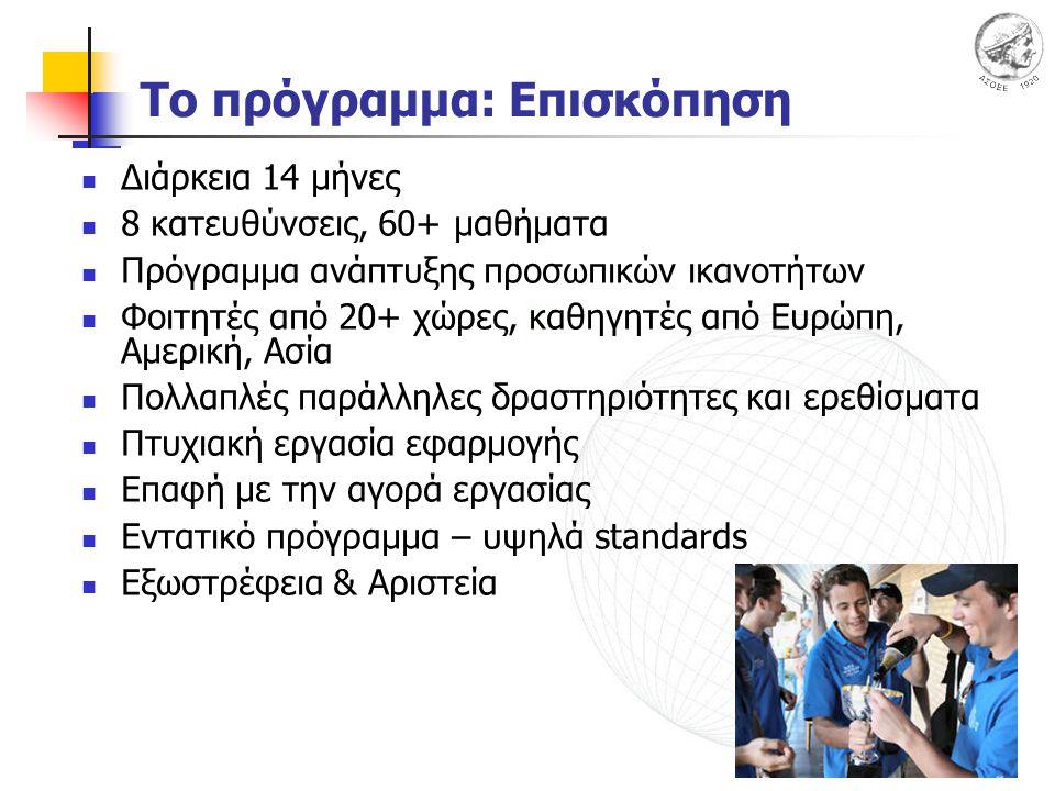 Το πρόγραμμα: Επισκόπηση Διάρκεια 14 μήνες 8 κατευθύνσεις, 60+ μαθήματα Πρόγραμμα ανάπτυξης προσωπικών ικανοτήτων Φοιτητές από 20+ χώρες, καθηγητές από Ευρώπη, Αμερική, Ασία Πολλαπλές παράλληλες δραστηριότητες και ερεθίσματα Πτυχιακή εργασία εφαρμογής Επαφή με την αγορά εργασίας Εντατικό πρόγραμμα – υψηλά standards Εξωστρέφεια & Αριστεία