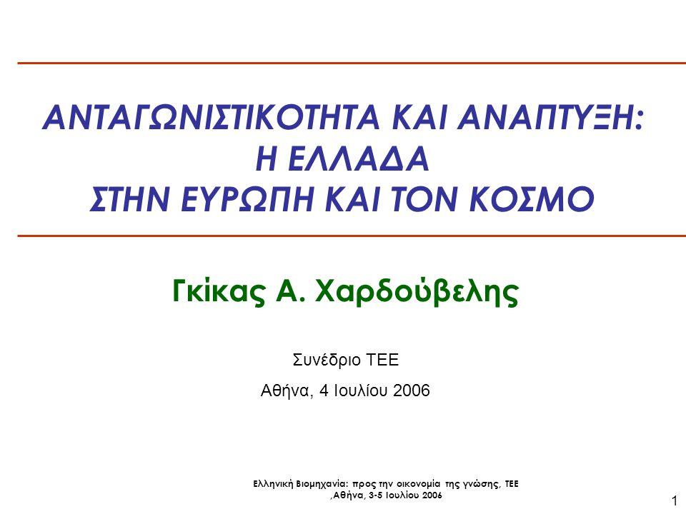 Ελληνική Βιομηχανία: προς την οικονομία της γνώσης, ΤΕΕ,Αθήνα, 3-5 Ιουλίου 2006 22 Ελλάδα: Απαιτείται πολιτική εξωστρέφειας και μεγέθυνσης των ΜΜΕ Η Ελλάδα έχει το δεύτερο υψηλότερο ποσοστό ΜΜΕ στην Ε.Ε.